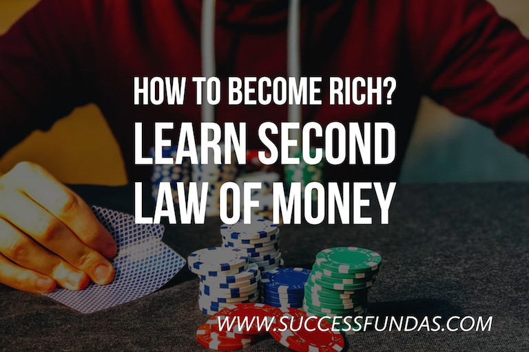 Learn Second Law of Money